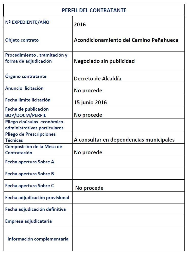 CAM-PEÑAHUECA